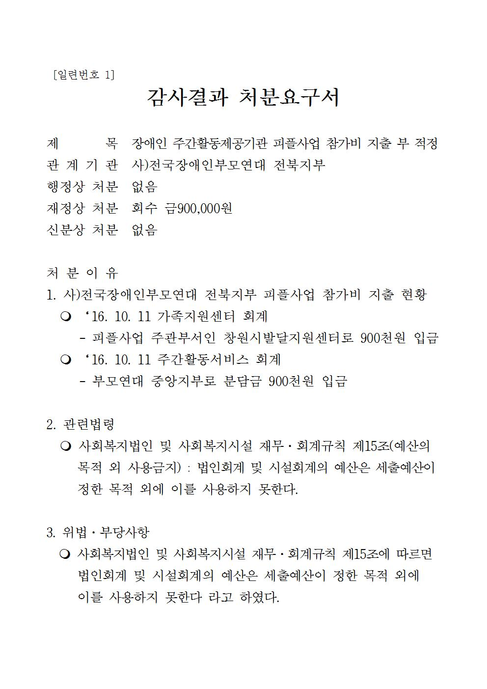 붙임) 처분요구서_전주시 생활복지과-37898(2017.9.1)호(공개용)001.jpg