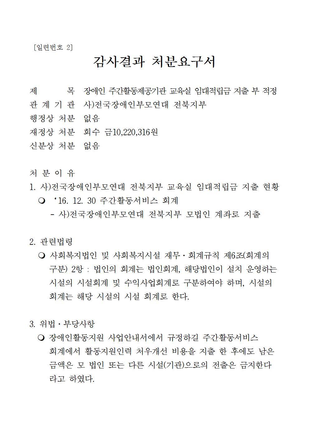 붙임) 처분요구서_전주시 생활복지과-37898(2017.9.1)호(공개용)003.jpg