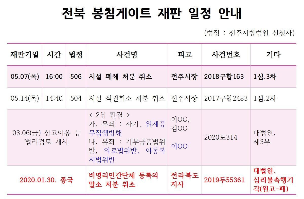 20.5.7_전북 봉침게이트 재판 일정 안내_시설폐쇄_기일변경 안내.jpg