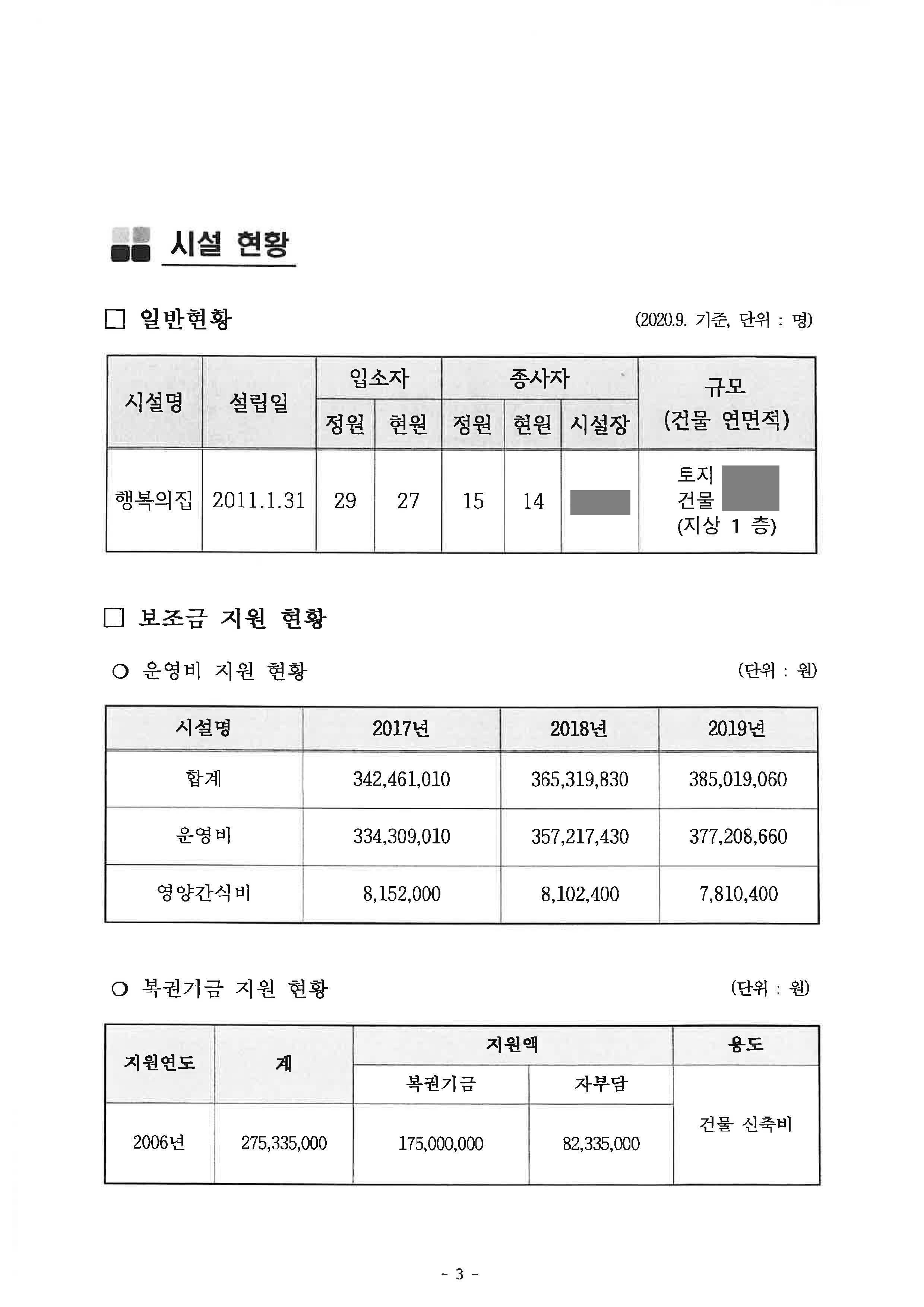 정읍시 노인장애인과-36698(2020.11.2)호_장애인거주시설(행복의집)특별조사 결과 보고_페이지_3.jpg