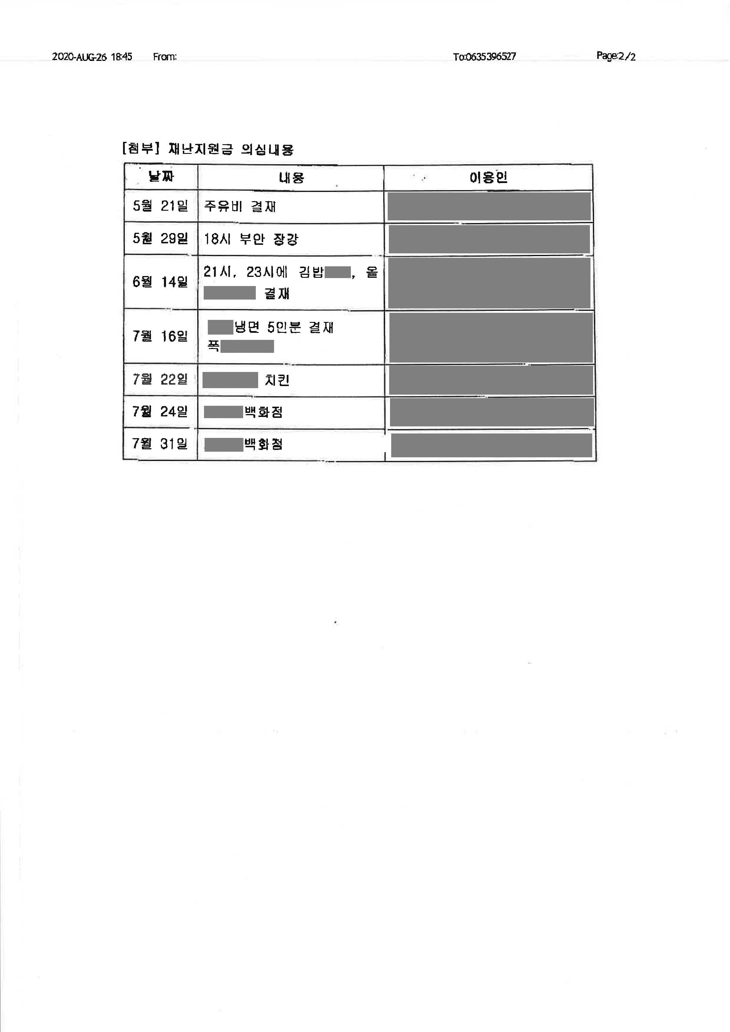 전북옹호2020-106(2020.08.26)호_정읍 행복의집 현장조사 거부에 따른 협조 요청_페이지_2.jpg
