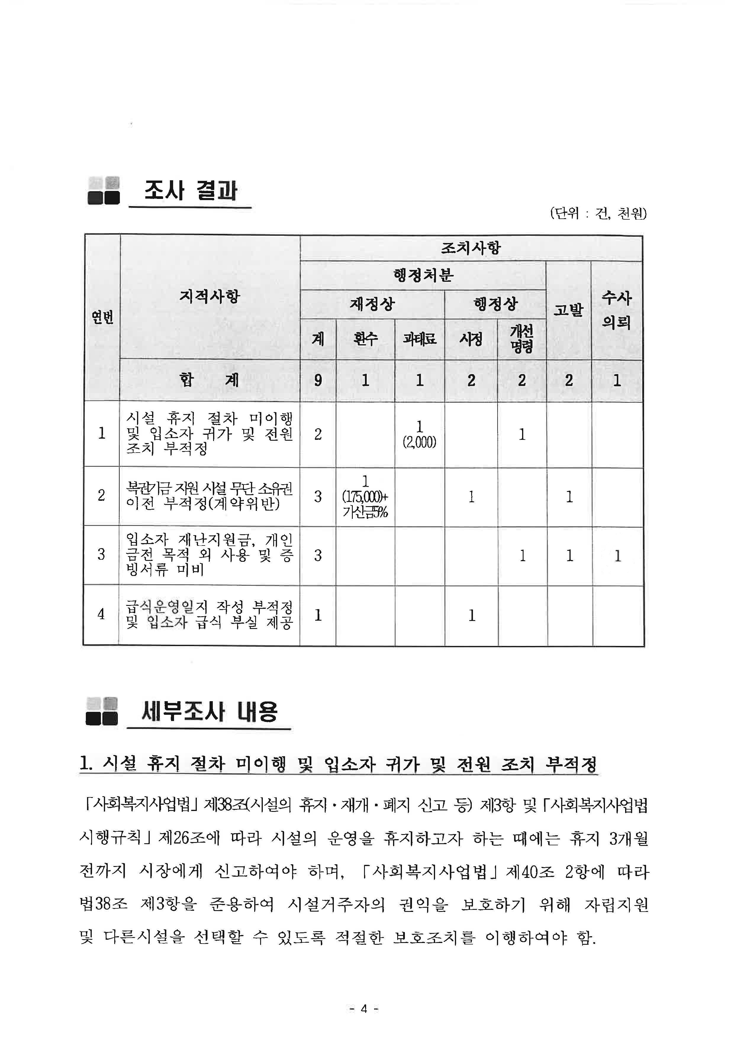 정읍시 노인장애인과-36698(2020.11.2)호_장애인거주시설(행복의집)특별조사 결과 보고_페이지_4.jpg