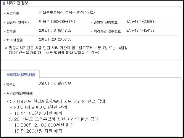 13.11.14_ 전북교육청 2014년 저소득층 자녀 교복구입비 지원 예산..jpg