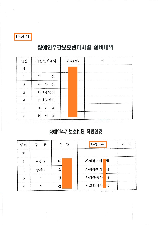 전주시 생활복지과-46609(2011.02.17)호_장애인지역사회재활시설설치신고-현지출장 확인결과 보고서_페이지_5.jpg