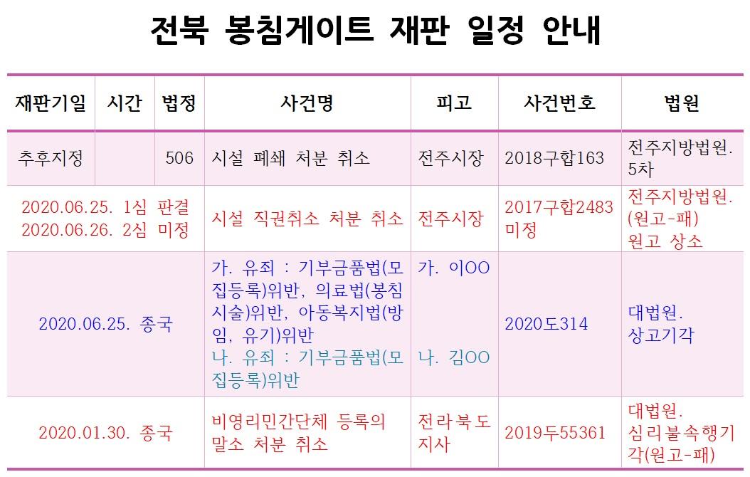 20.7.1_전북 봉침게이트 재판 일정 안내_시설폐쇄 추후지정.jpg
