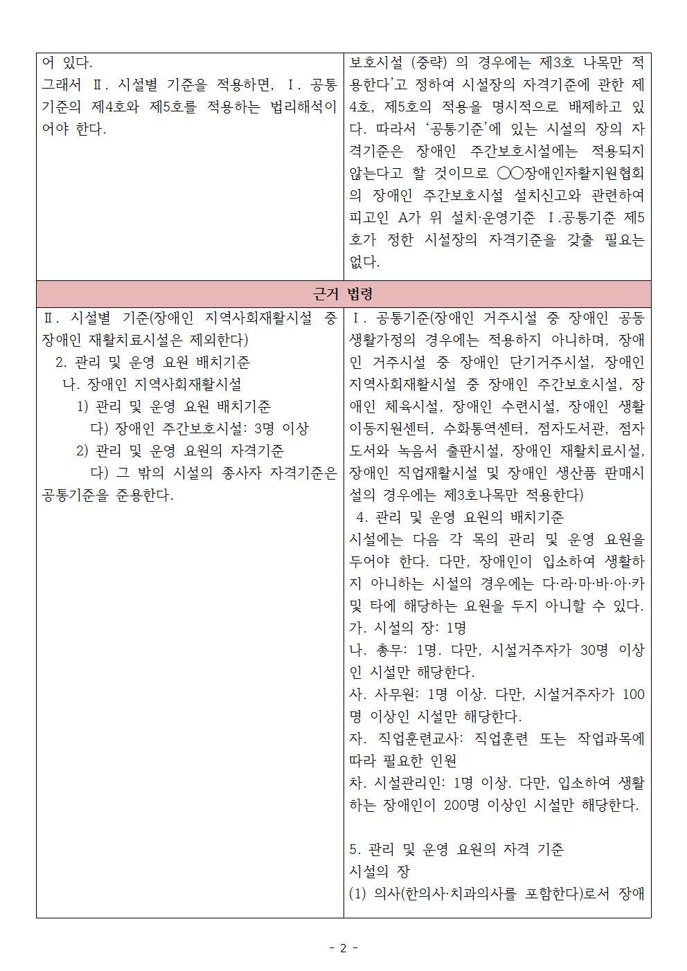 """[논평] 전주 봉침게이트, 1심 판결이 """"기소축소""""와 """"재판거래""""를 반증한다004002.jpg"""