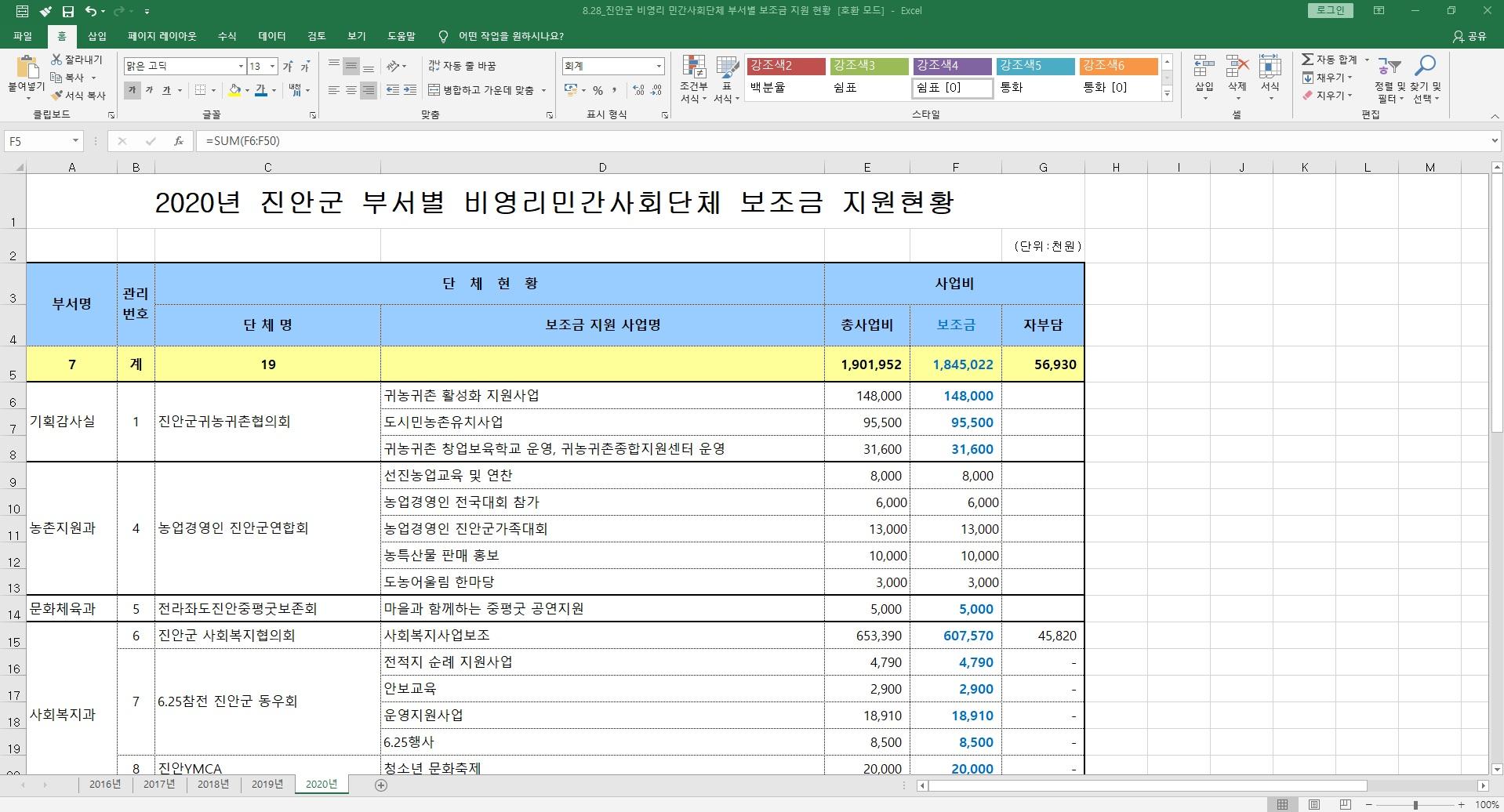 8.28_20.8.19_진안군 부서별 비영리민간사회단체 보조금 지원현황.jpg