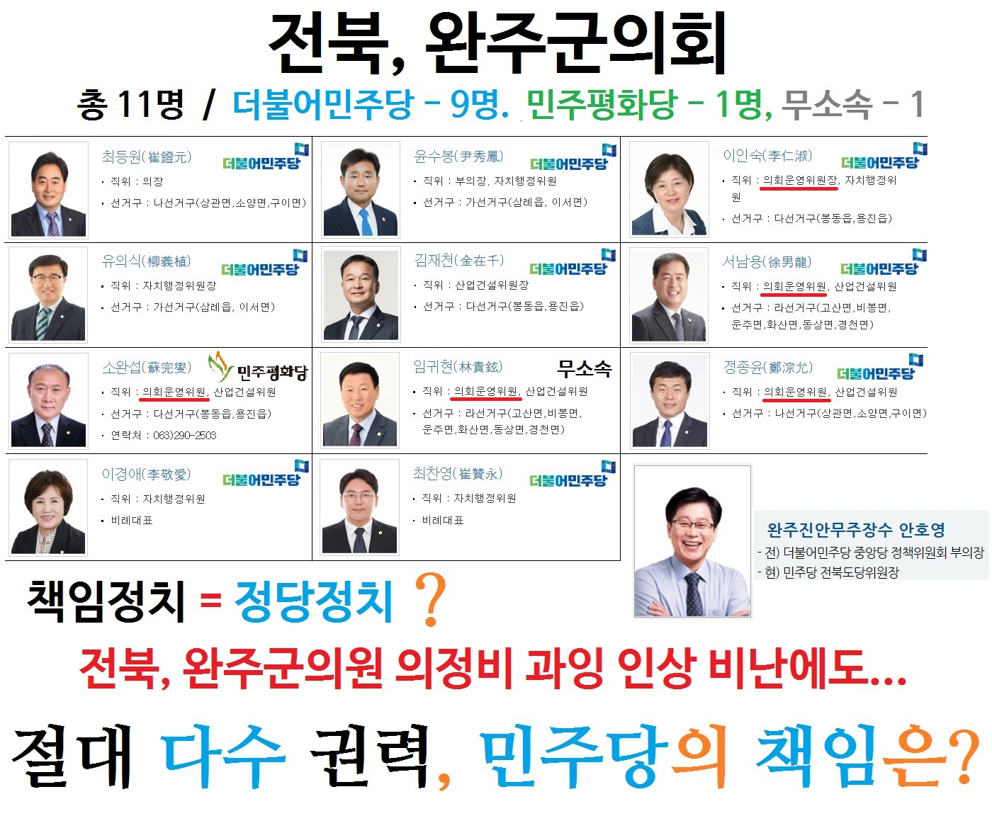 19.2.21_완주군의회 의원 현황2.jpg