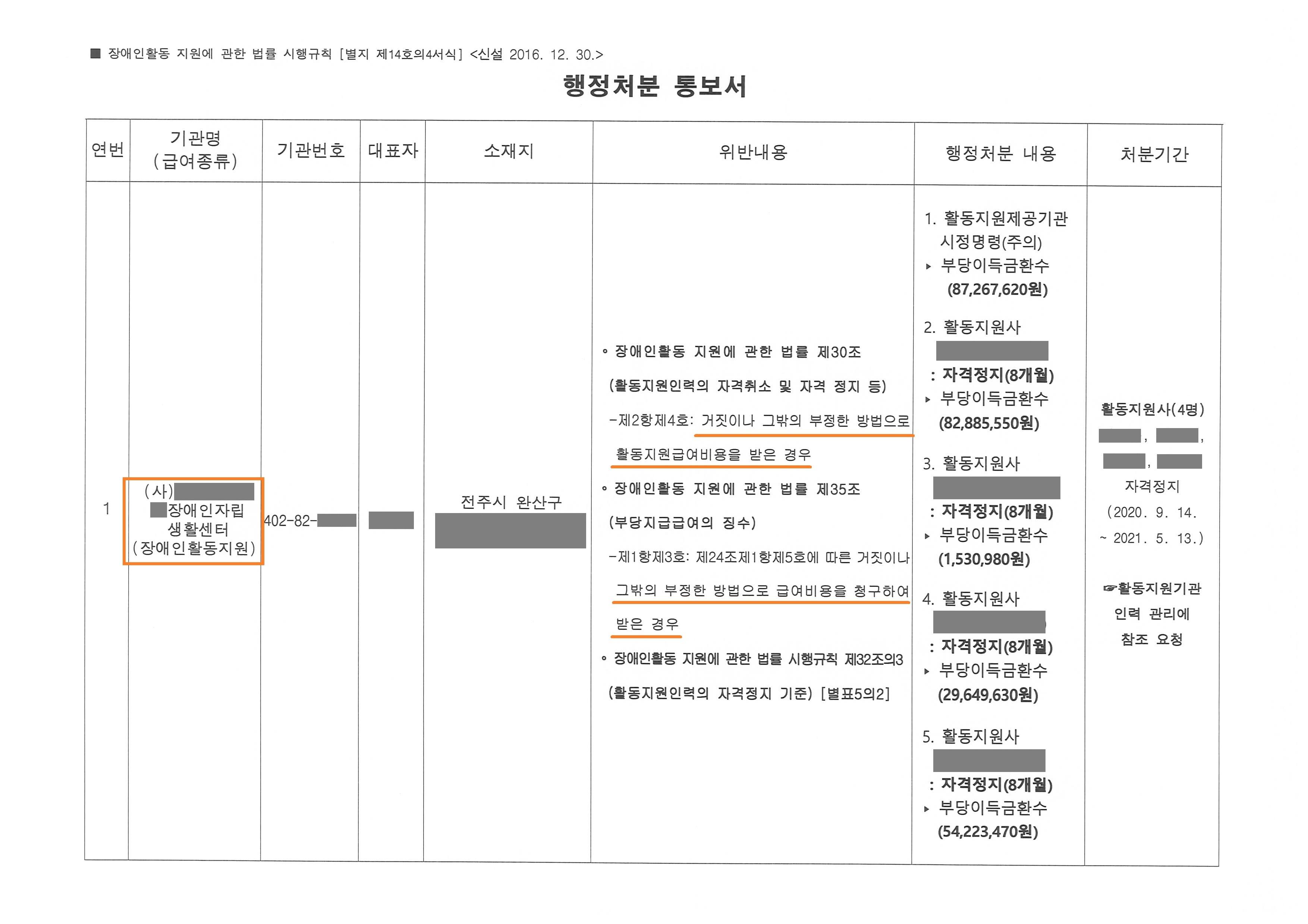 처분관련 정보공개(작은자)11.10. 평화주민사랑방_페이지_40 - 복사본.jpg